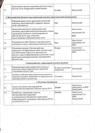 план по антикоррупции 4